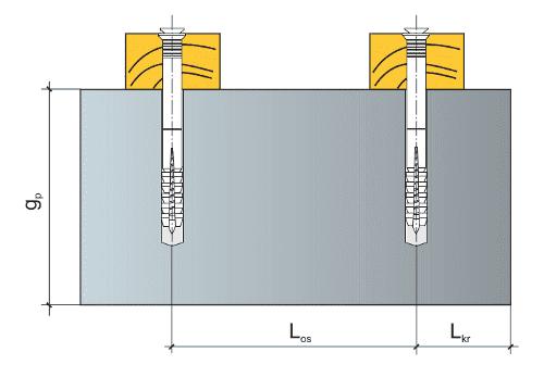 Дюбель гвоздь потай 8х80 мм
